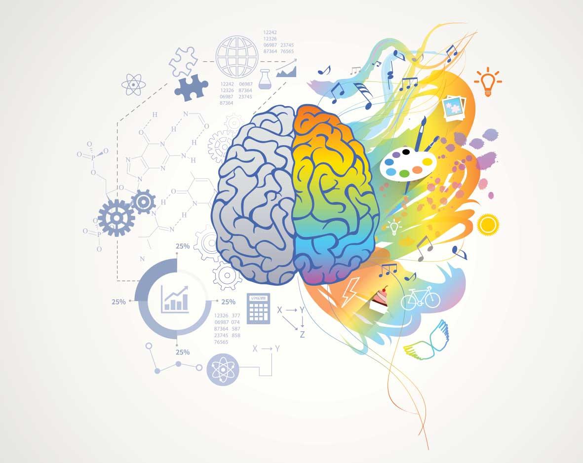 Vad-är-emotionell-intelligens
